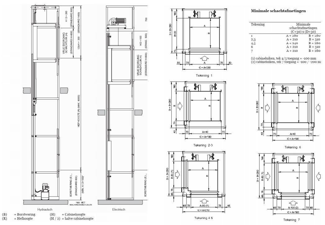 tekeningen keukenlift / horecalift / etenslift