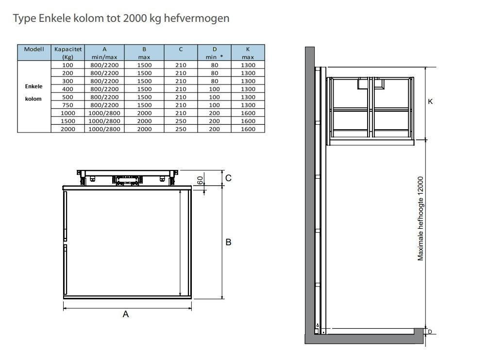 Tabel en tekening Omni Goederenlift 2000 kg